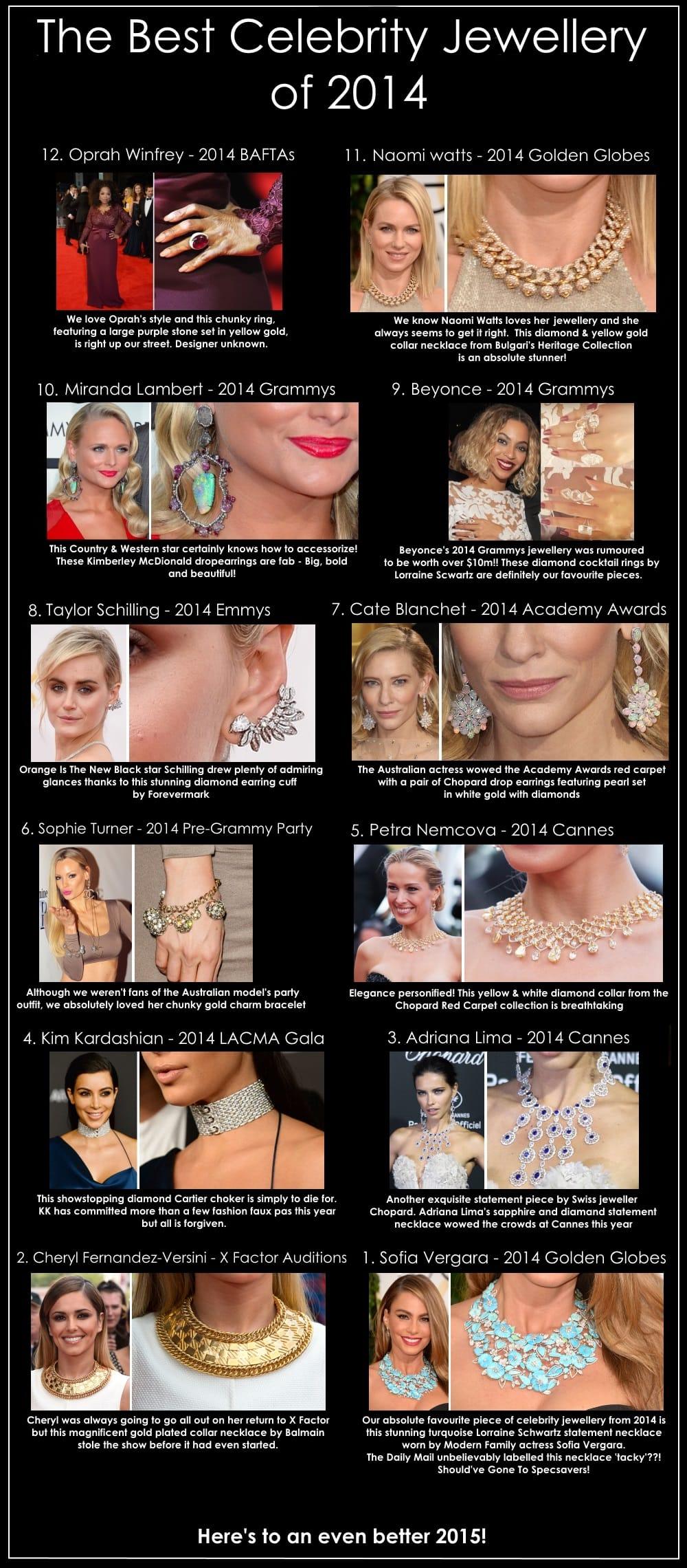 best celebrity jewellery 2014